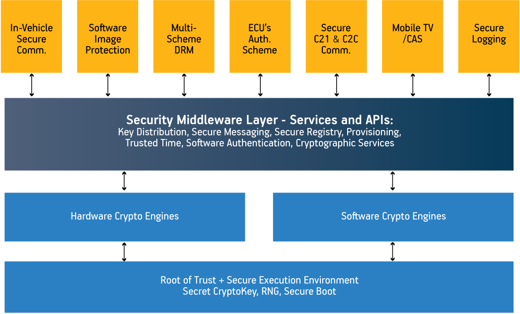 information security overview essay Information security—an overview (2010 update) this practice brief has been updated see the latest version herethis version is made available for historical purposes only.