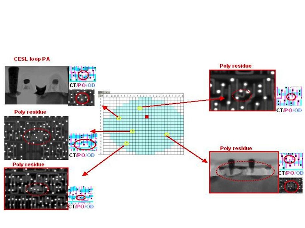 When good DFT goes bad: debugging broken scan chains - Tech Design