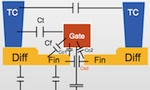 FinFET capacitances diagram