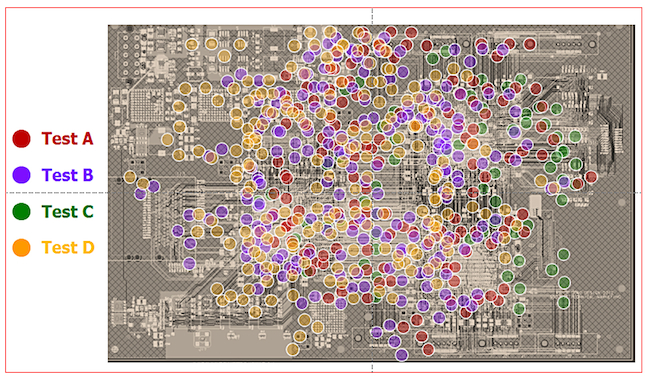 <i>PCB design performance checkup results</i> (Source: Mentor Graphics)