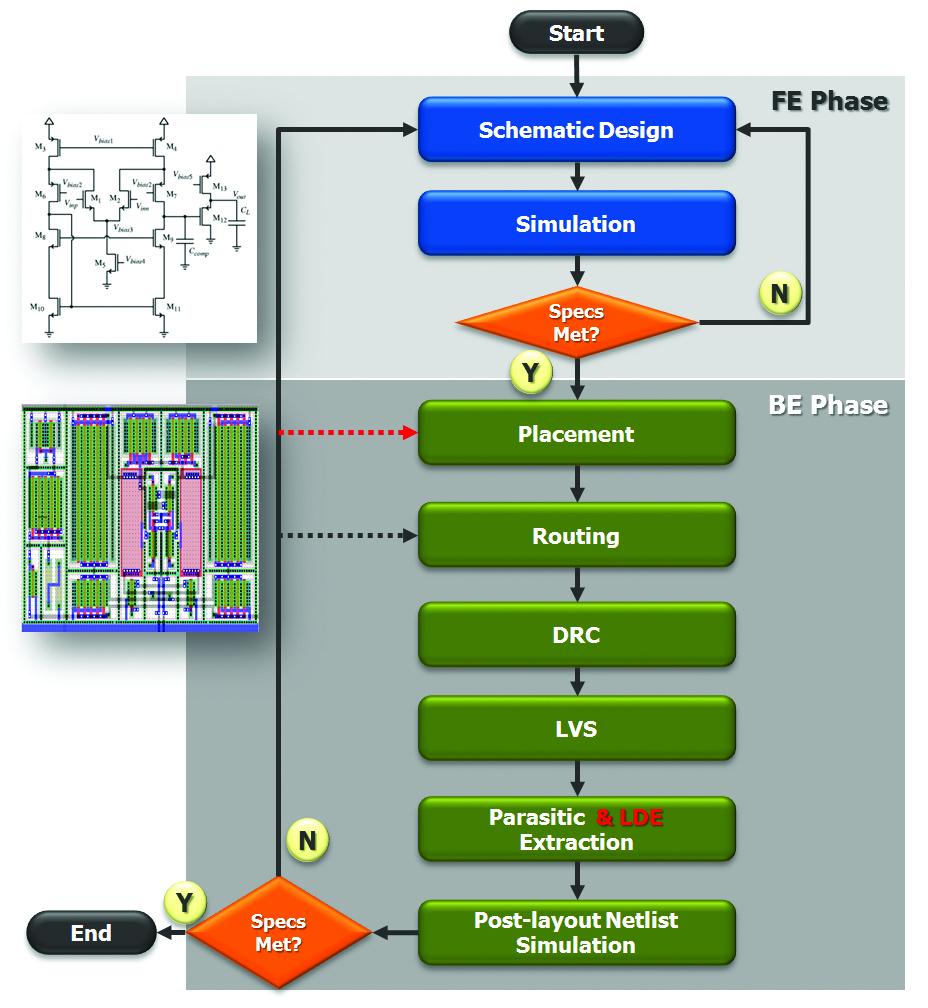 methodology for dissertation template