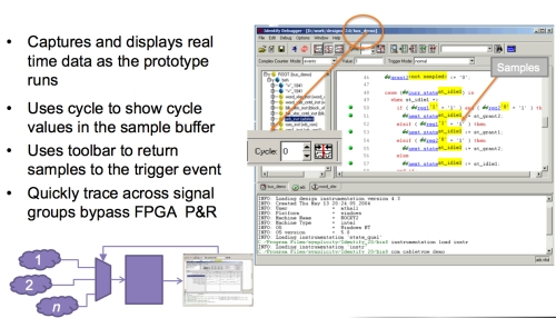 Figure 9. Identify Debugger for simulator-like signal browsing (Source: Synopsys)