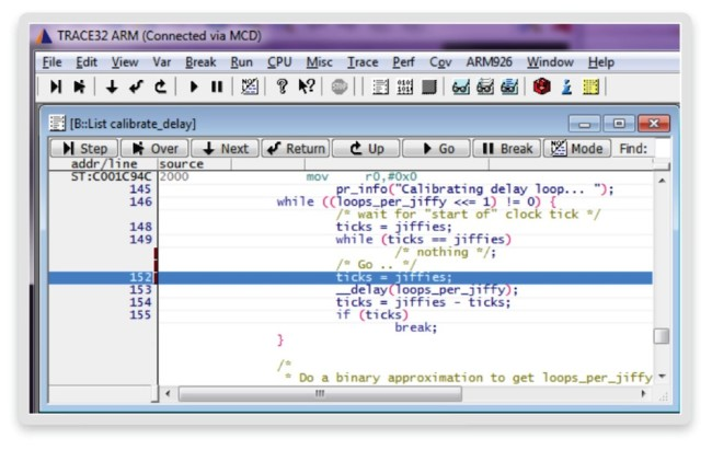 Kernel level software debugging (Source: Synopsys)
