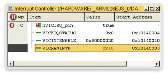 Interrupt controller status (Source: Synopsys)