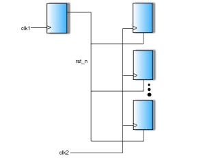 An example of a quasi-static signal