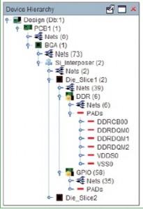 Device hierarchy