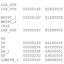 The evolution of software debug using hardware emulation