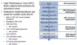 A low-power centric HPC flow (Source: Synopsys)
