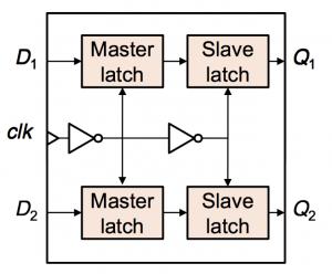 Schematic of a merged 2bit flop (Source: NCTU)