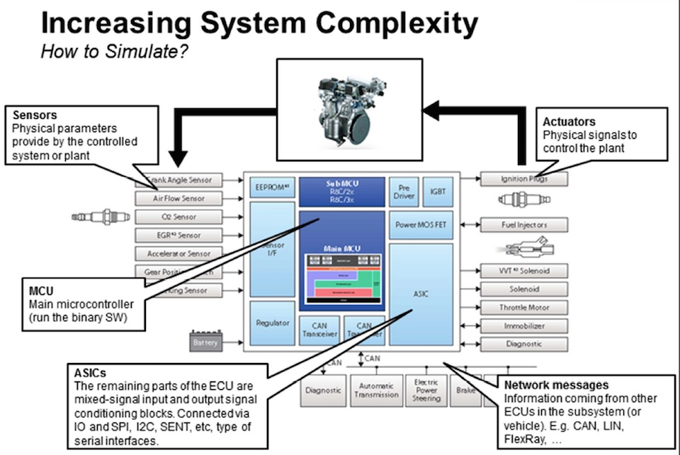 1 how can the designer control the complexity of a system 1 professor, chair of process and energy systems engineering, tu delft,  complex adaptive systems and how can the designers' performance and thereby  governance, management and control systems that are needed to make the.