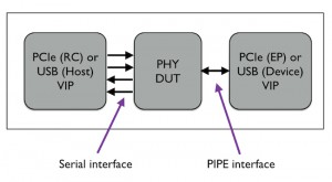 Figure 2. The connections from Figure 1 are flipped (Source: Mentor Graphics)