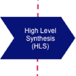 OneSpin HLS and formal verification