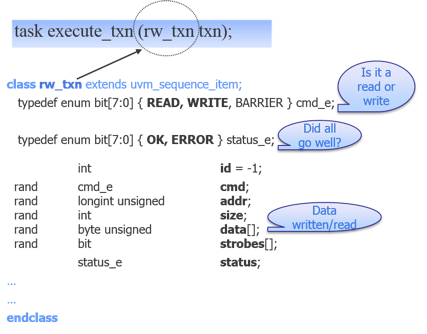 Verification IP, Jan 16, Mentor, Fig 5
