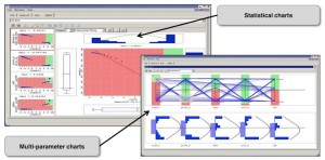 Multi-parameter visualizations aid design centering (Source: Synopsys)