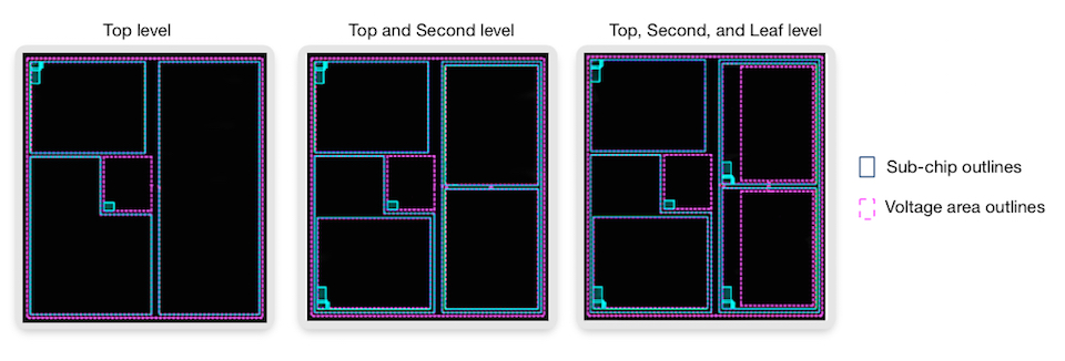 dissertation phd length template latex