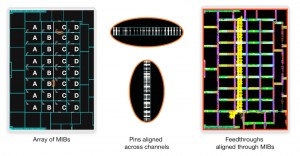 The results of pin assignment and feedthrough creation steps in IC Compiler II (Source: Synopsys)