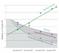 A73 core performance vs process
