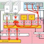 Cache verification involves checking multiple scenarios