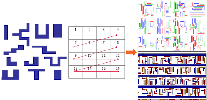 Lithography and DTCO. Figure 2. Monte Carlo layout schema generator in action.