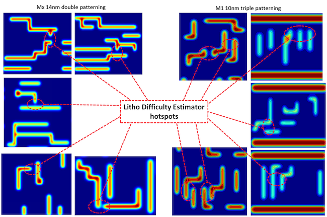 Figure 5. The litho difficulty estimator outputs for Mx 14nm and M1 10nm test cases.