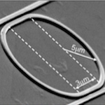 Featured image - Silicon photonics