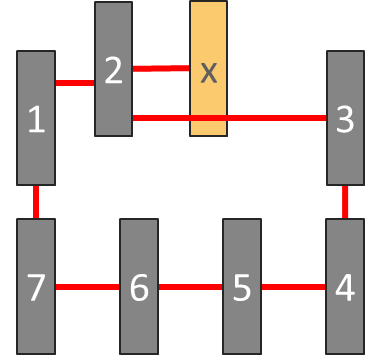 Figure 7. Double patterning layout with non-involved polygons (Mentor)