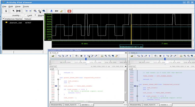 Figure 4: Codelink displays the failing behavior of two cores during power down