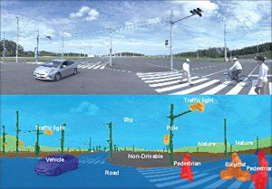 Example of scene segmentation using machine vision (Source: Toshiba and Denso)