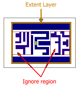 Figure 4: Both the extent region and ignore regions can be defined by the user in the HSV process.