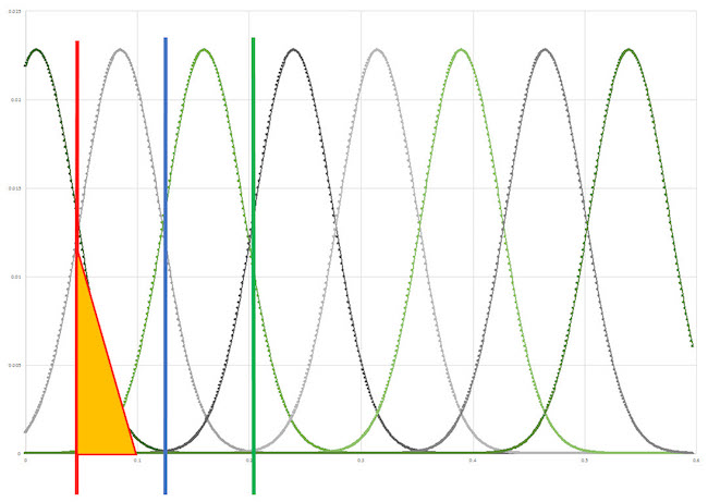 Figure 5. TLC voltage level digital filtering (Mentor)