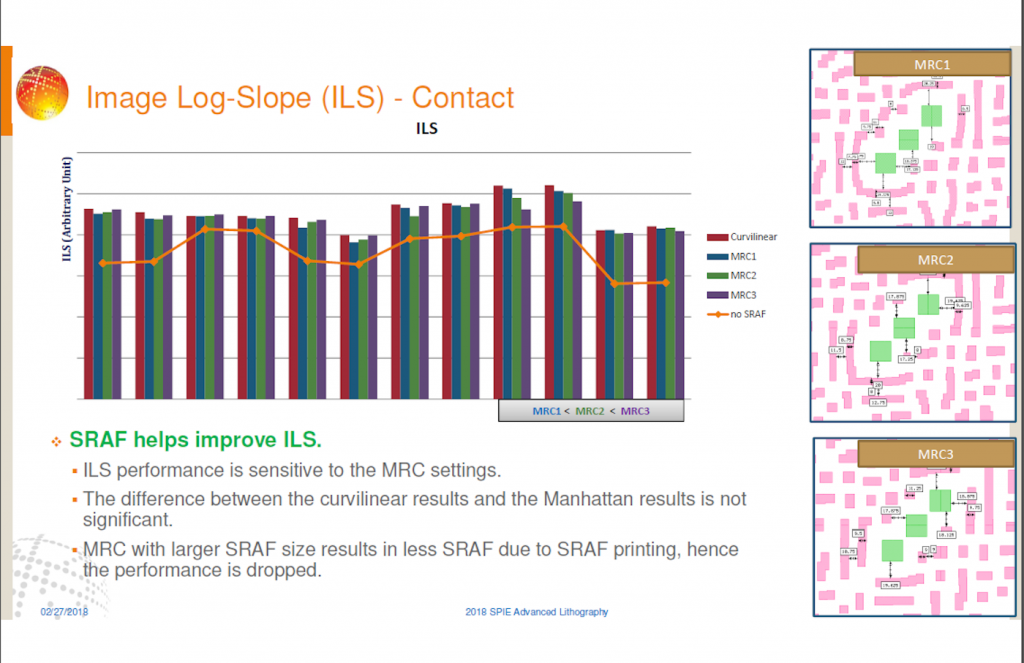 Figure 2. SRAF use to improve ILS (Mentor/GlobalFoundries/IMEC - click for full page view)