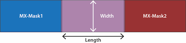 Figure 5: Length and width of DP stitch must meet minimum values (Mentor)