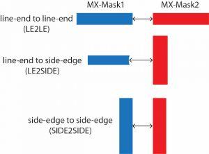 Figure 6: DP mask spacing checks (Mentor)
