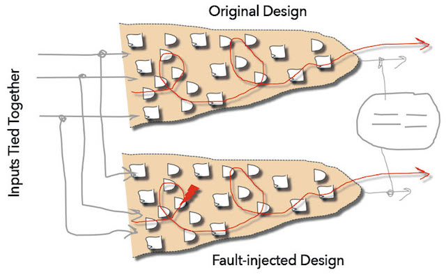Figure 4. Fault propagation using sequence logic equivalency checking (Mentor)