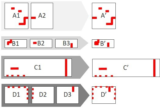 Figure 5. Violations reported at the chip-level for multiple block instances can be combined in a composite block-level database for debugging at the block level (Mentor)
