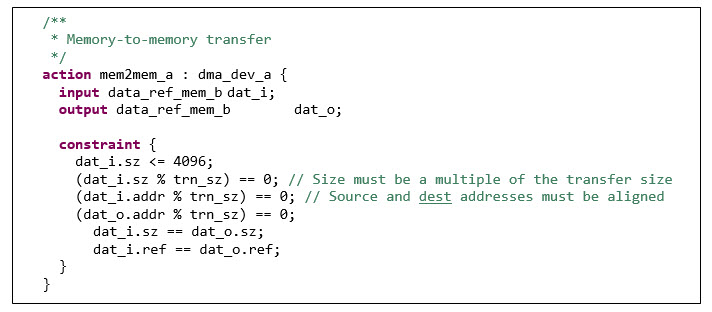 Figure 3. Memory-to-memory transfer action (Mentor)