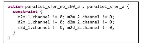 Figure 7. Customizing the scenario with inheritance (Mentor)