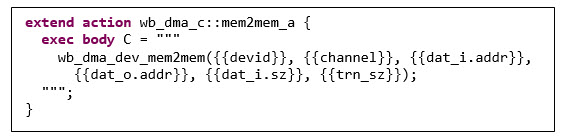 Figure 9. Mapping to test realization in C (Mentor)