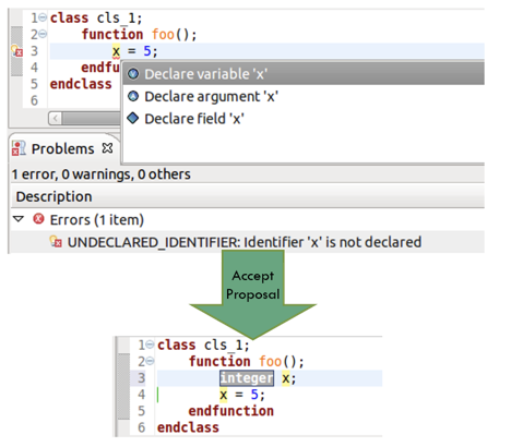 Figure 3. An IDE can offer proposals to declare variables that do not exist (AMIQ EDA)