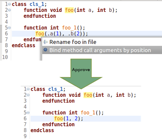 Figure 1: An IDE can automatically convert argument bindings from named to positional (AMIQ EDA).