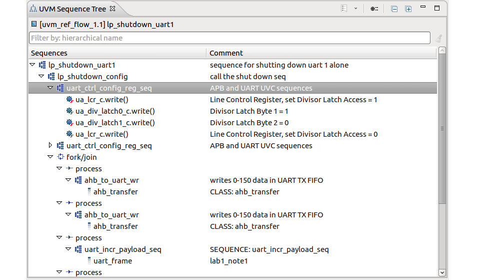 Figure 4: The IDE can display the call tree for a UVM sequence (AMIQ EDA).