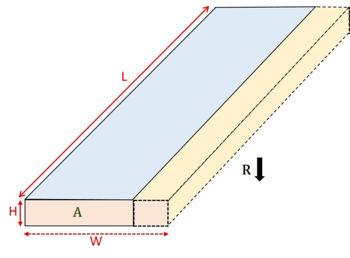 Figure 7. Increasing trace width increases the conductor's cross-sectional area