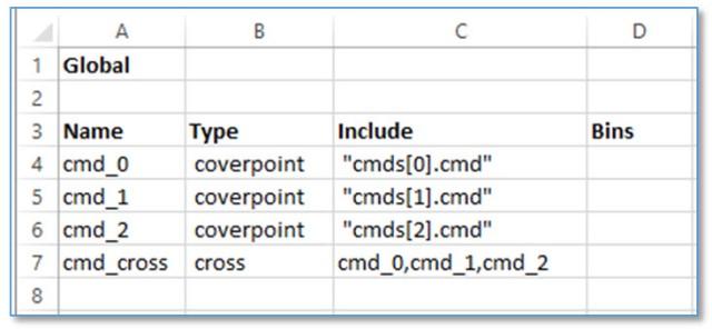 Figure 10. Coverage definition file (Mentor)