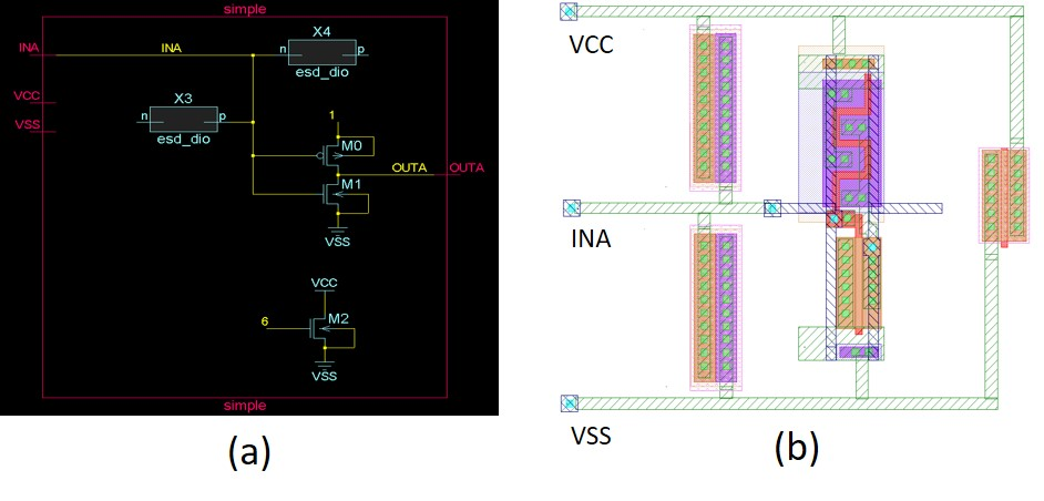 Figure 2. Simple circuit design with ESD protection on I/O pad: (a) schematic showing an I/O pad named 'INA' is connected to a pull-up and a pull-down diode, (b) corresponding layout design (Mentor)