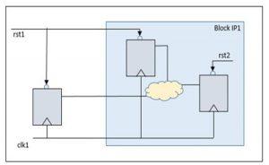 Figure 4a. RDC across IP interface (Mentor)