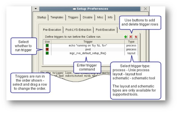 Figure 5. Run scripts to setup inputs and generate custom outputs using internal and external triggers (Mentor)