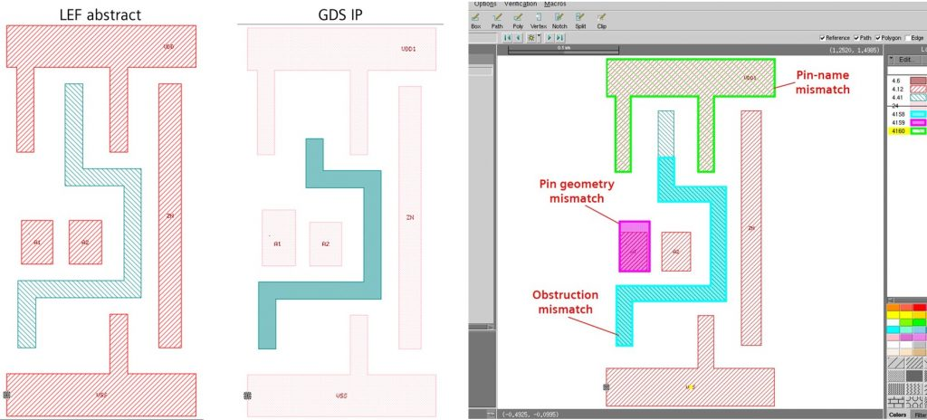 Figure 6. By loading the ASCII RDB file into Calibre DESIGNrev, designers can highlight and visualize differences between the LEF abstract and GDS file (Siemens – click to enlarge)