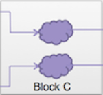 Block and SOC CDC verification - feat img