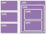 Enabling FPGA prototyping of large ASIC and SoC designs - featimg