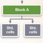 Synopsys Diagram2
